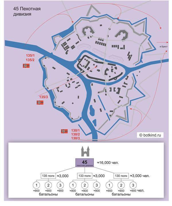 План Брестской крепости