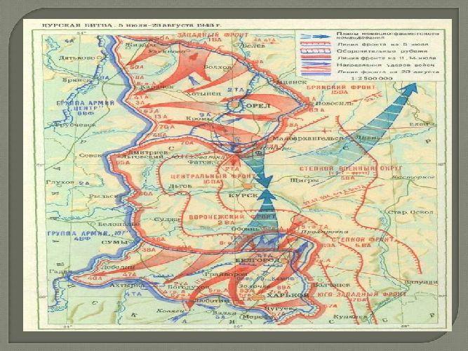 Карта Курской битвы 1943 года
