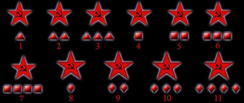 Образцы воинских званий Красной Армии