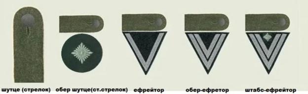 Образцы знаков различия рядовых германской армии