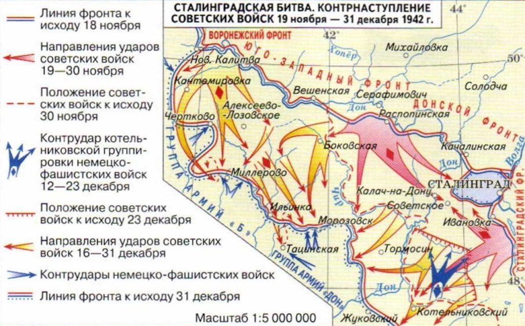План Сталинградской битвы