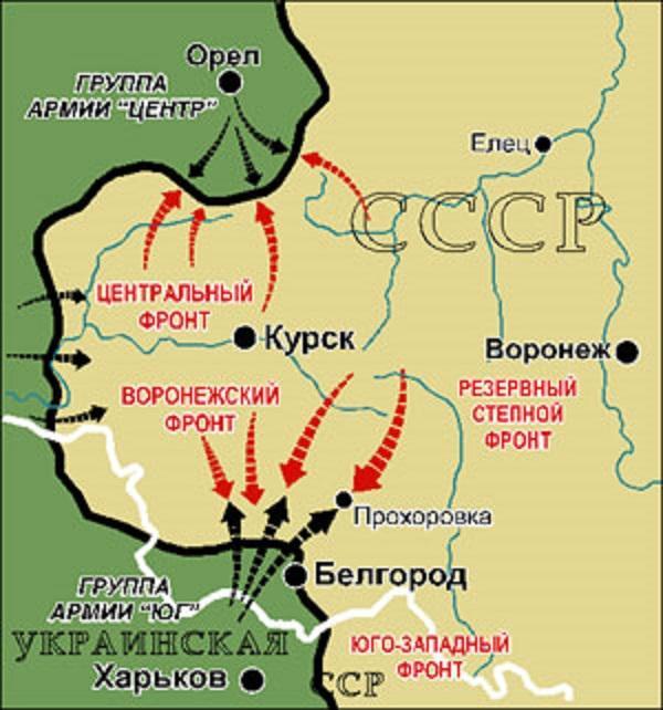 План сражения Курской Битвы