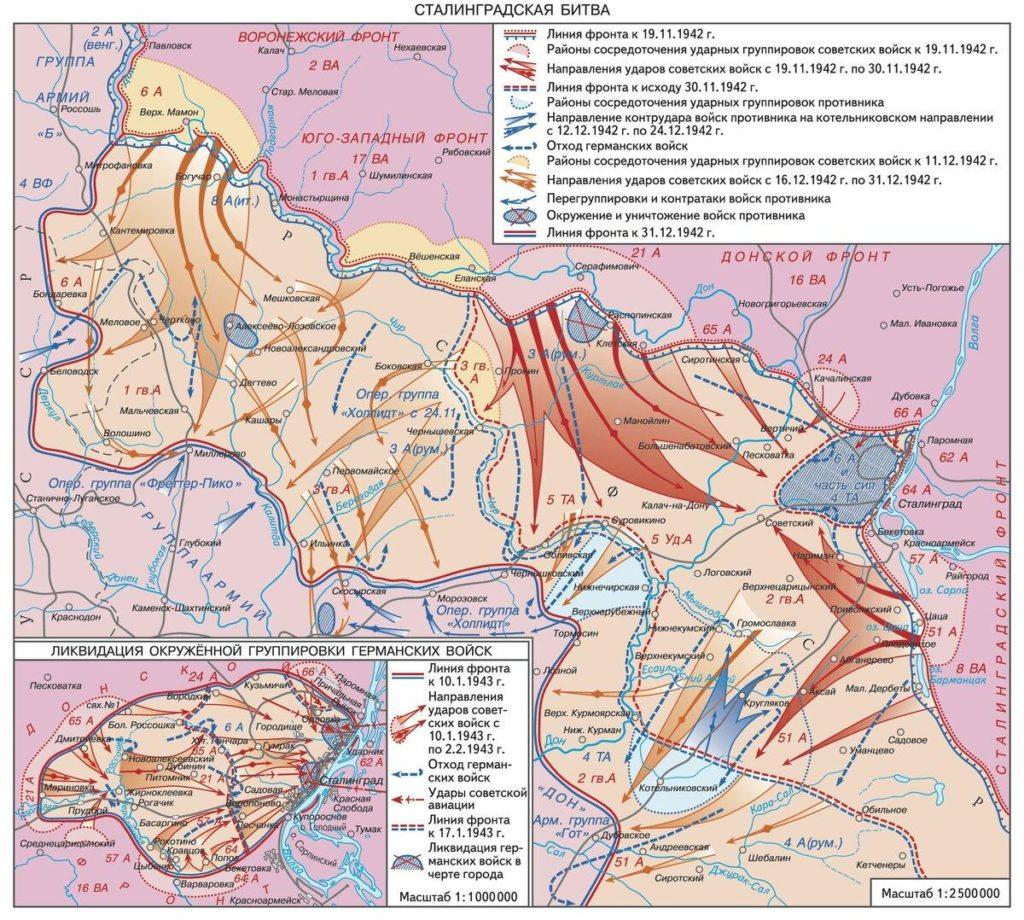 Карта битвы в Сталинграде